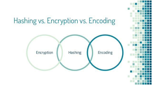 تفاوت Hashing و Encryption جیست