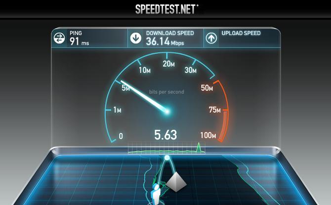 ایران از نظر سرعت اینترنت ثابت و موبایل در چه جایگاهی قرار دارد؟